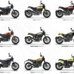 Ducati richiama centinaia di moto: cavalletto difettoso, pericolo nella guida